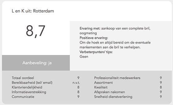 Opticien Rotterdam - Ooghoek Optiek
